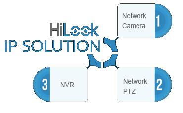Hilook IP Solution